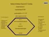 www.maatschap voor Fysiotherapie A.Hoogervorst & CS 's-Gravenhage